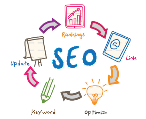 SEO e marketing INFOCOM Service